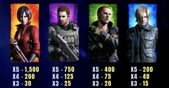 Resident Evil biohazard6(レジデントイービル バイオハザード6)