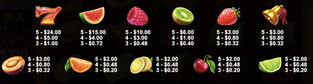 Juicy Fruits(ジューシーフルーツ)