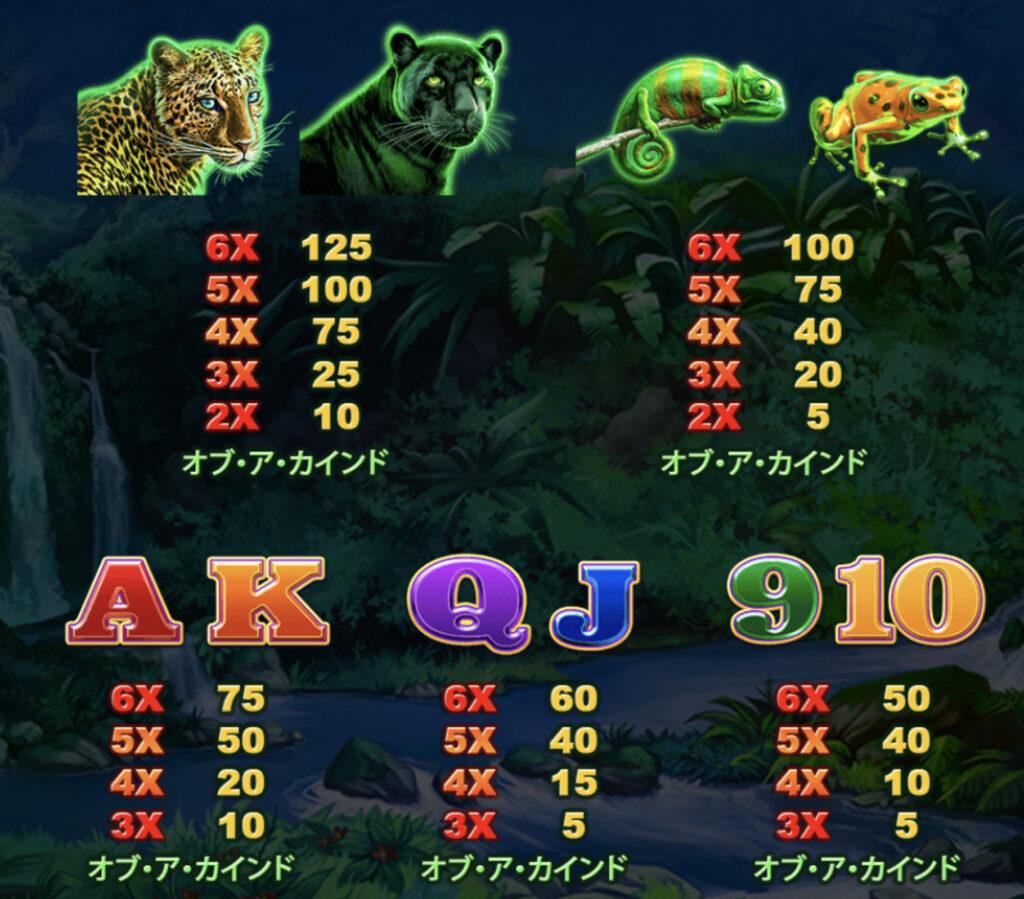 Epic Ape II Jackpot Blitz(エピックエイプ2 ジャックポットブリッツ)