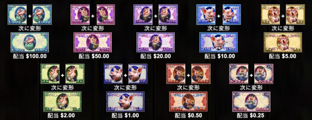 Piggy Bank Bills(ピギーバンクビルズ)
